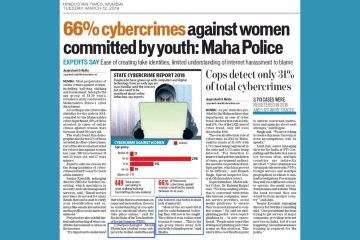 66% Cybercrimes against women committed by youth – Why?